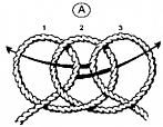 knots for situation 148